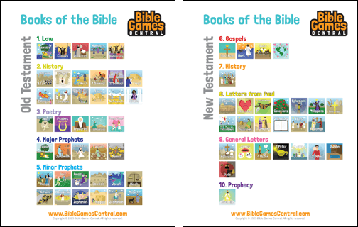 alvin_7-18-10_2_Books of the Bible Chart
