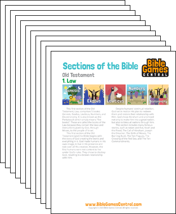 alvin_7-18-20_Sections of the Bible Overview